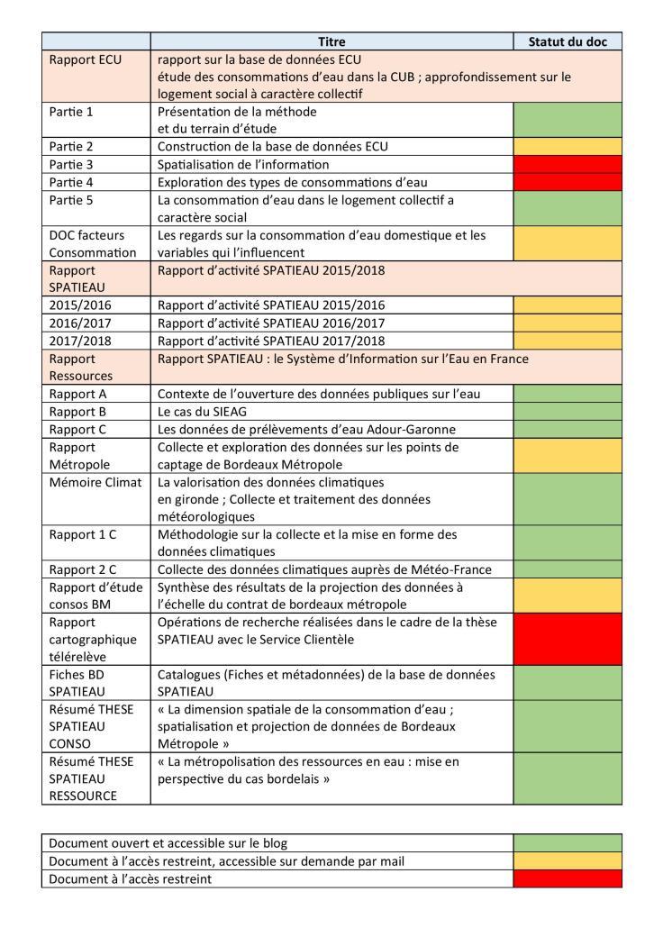 Liste de Travaux pour blog A3-page-001